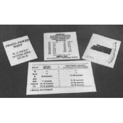 116-13111 E-Z Read Modelers Scale Label_14283