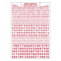 Dry Transfer Decals Nummern Gothic R.R. rot_3261